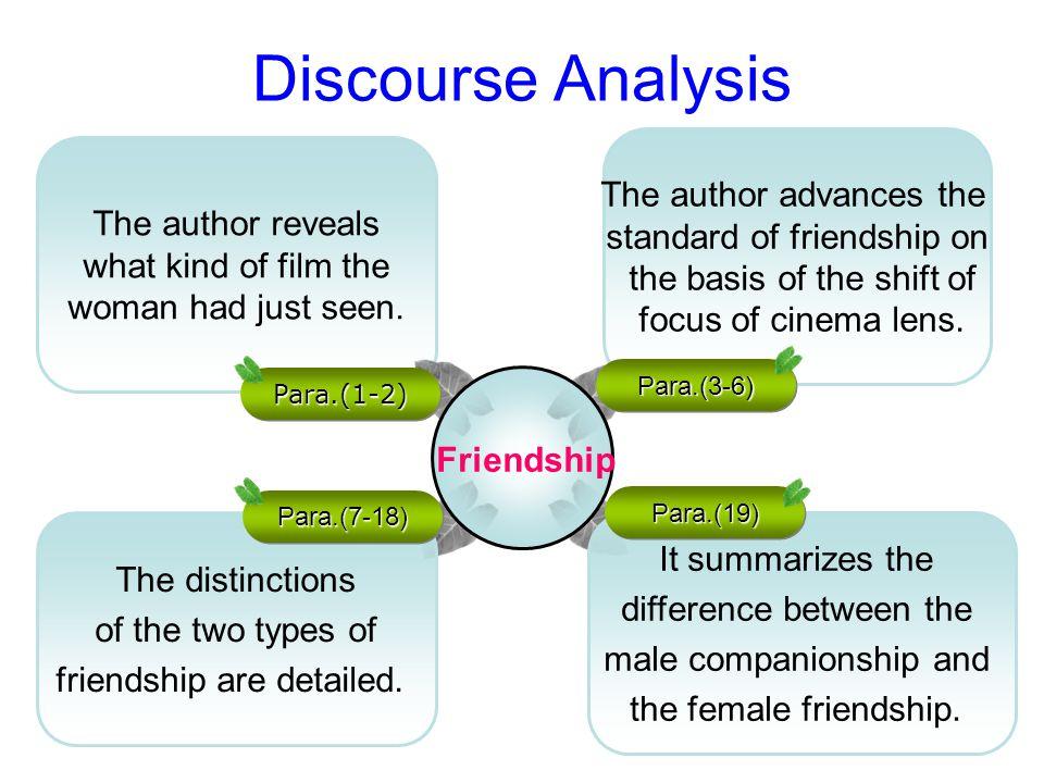 Discourse Analysis The author advances the The author reveals
