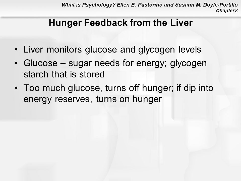 Hunger Feedback from the Liver