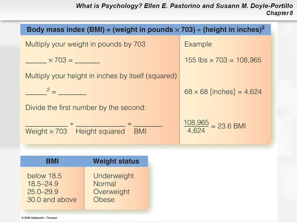 Figure 8. 9 Calculating your BMI