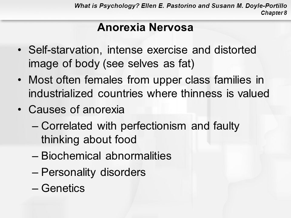 Anorexia Nervosa Self-starvation, intense exercise and distorted image of body (see selves as fat)