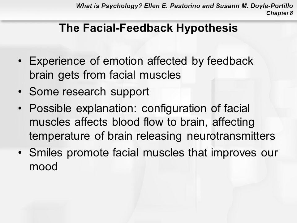 The Facial-Feedback Hypothesis