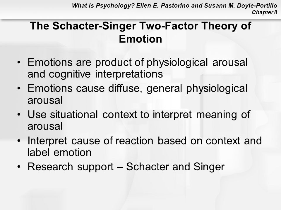 The Schacter-Singer Two-Factor Theory of Emotion