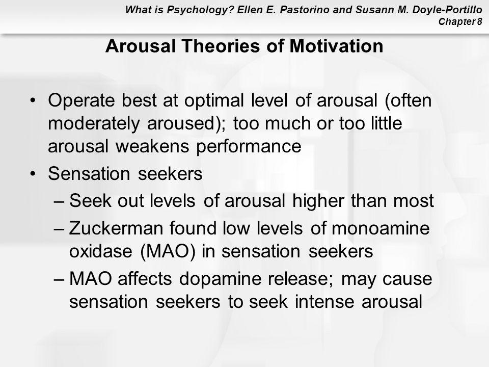 Arousal Theories of Motivation