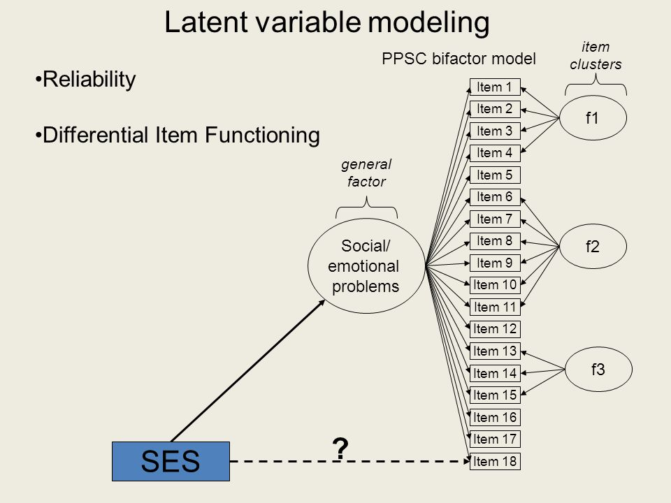 Latent variable modeling