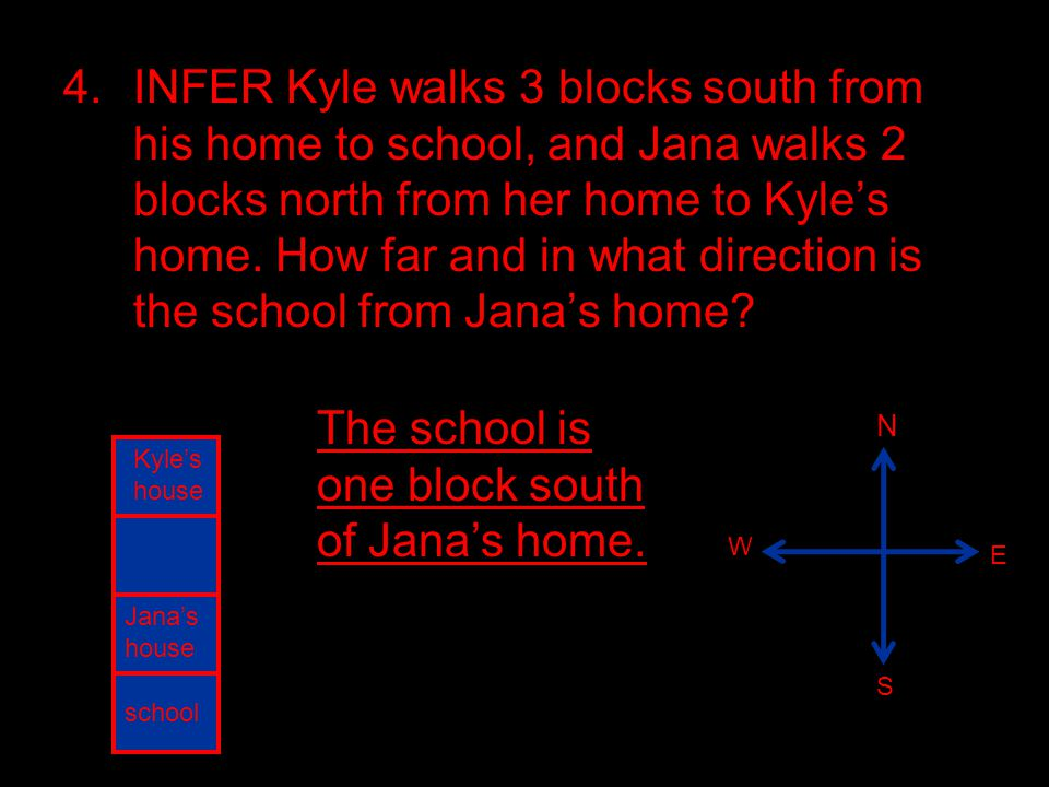 The school is one block south of Jana's home.