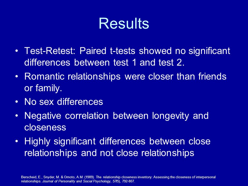 Results Test-Retest: Paired t-tests showed no significant differences between test 1 and test 2.