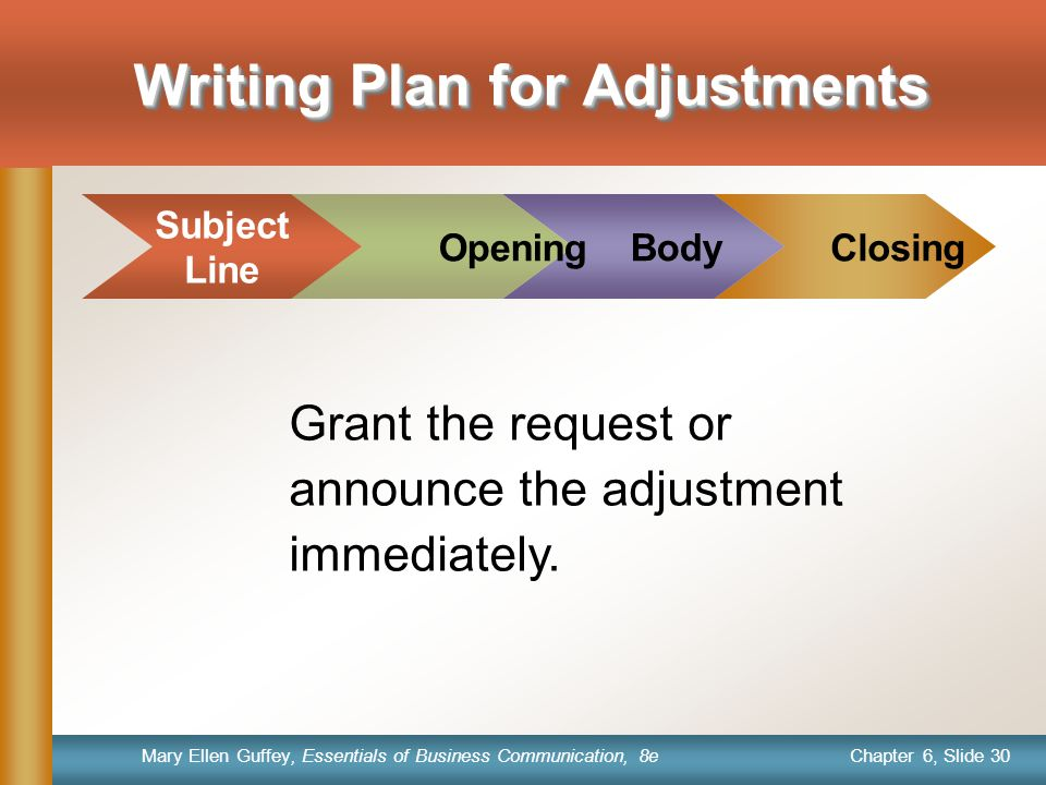 Writing Plan for Adjustments