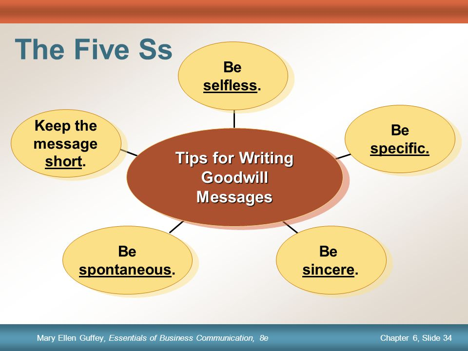 The Five Ss Tips for Writing Goodwill Messages Be selfless. Be