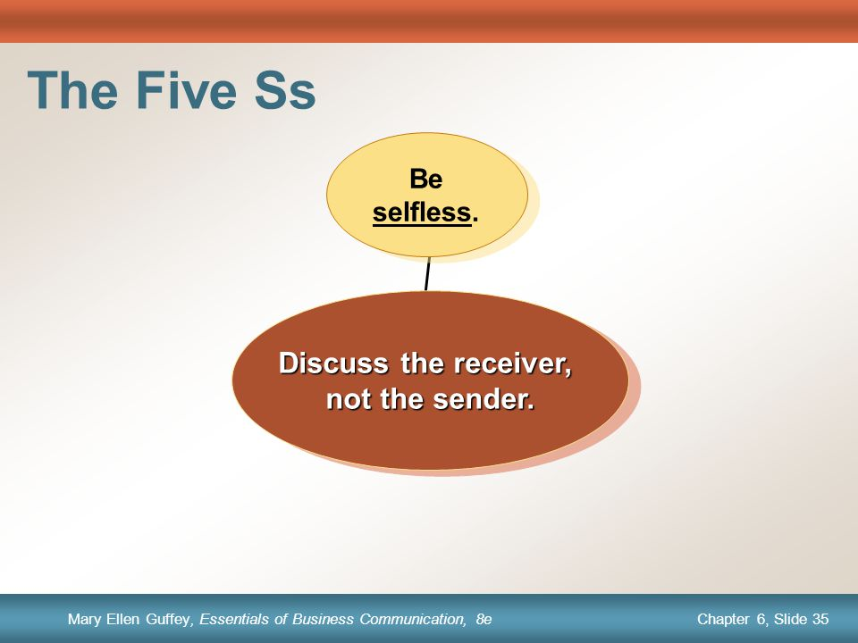 The Five Ss Be selfless. Discuss the receiver, not the sender.