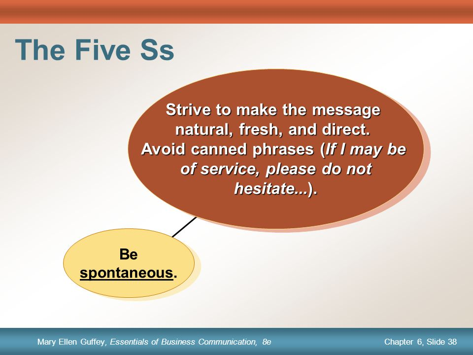 The Five Ss Strive to make the message natural, fresh, and direct. Avoid canned phrases (If I may be of service, please do not hesitate...).