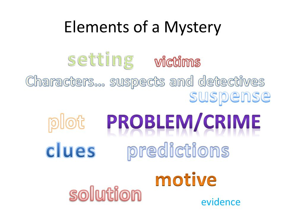 Characters… suspects and detectives