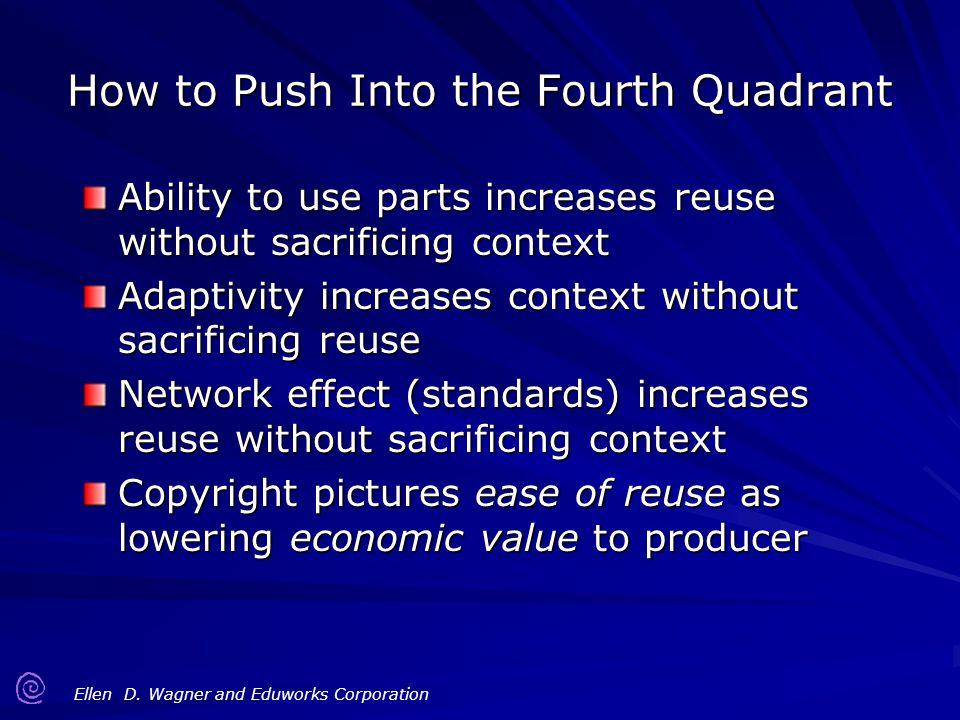 How to Push Into the Fourth Quadrant