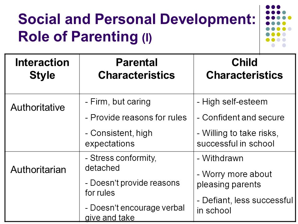 Social and Personal Development: Role of Parenting (I)