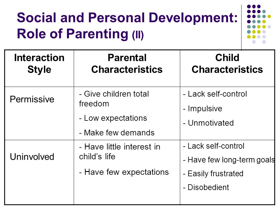 Social and Personal Development: Role of Parenting (II)