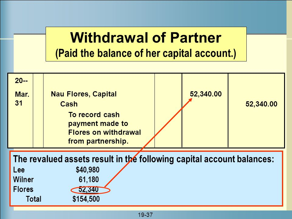partner capital account