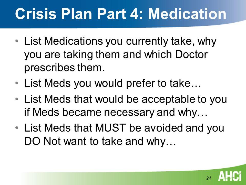Crisis Plan Part 4: Medication