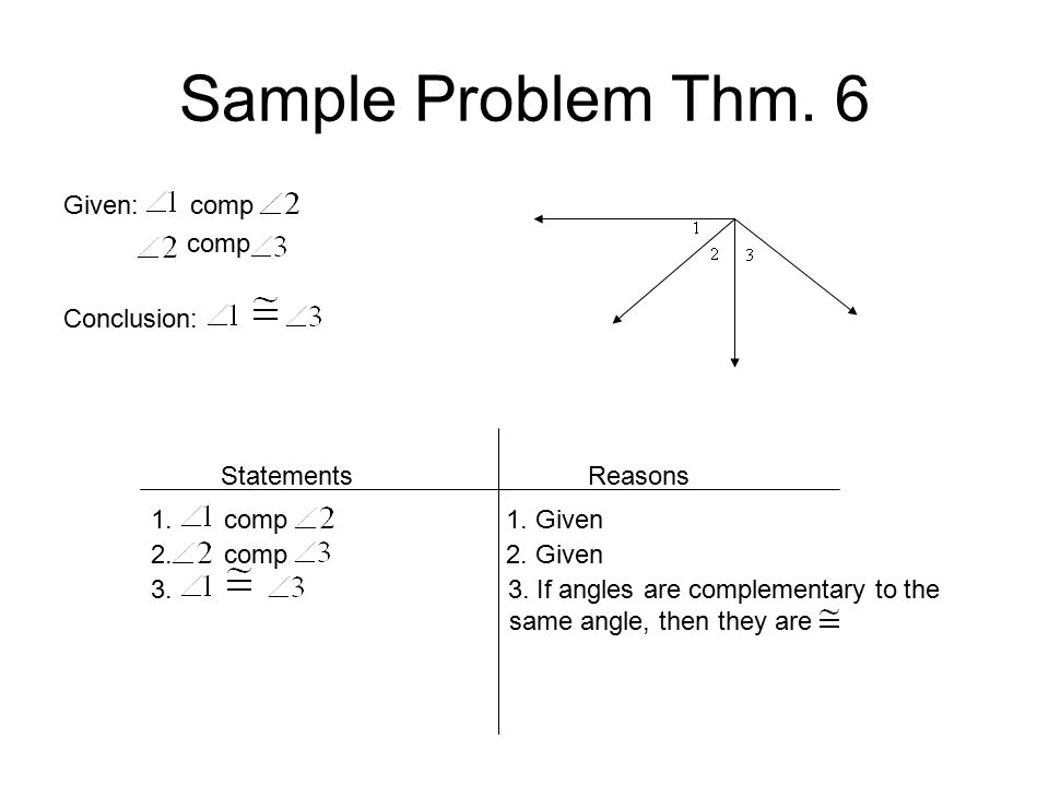 Sample Problem Thm. 6 Given: comp comp Conclusion: Statements Reasons