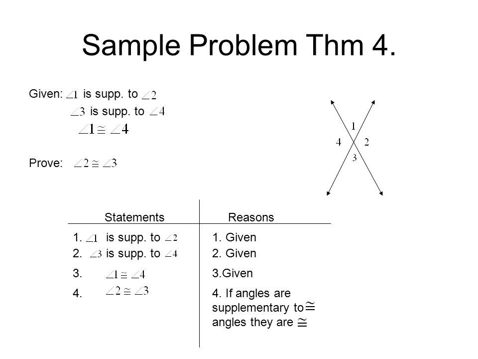 Sample Problem Thm 4. Given: is supp. to is supp. to Prove: Statements