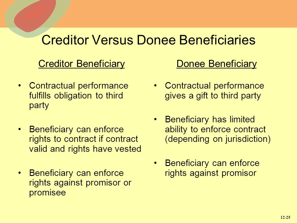 Creditor Versus Donee Beneficiaries
