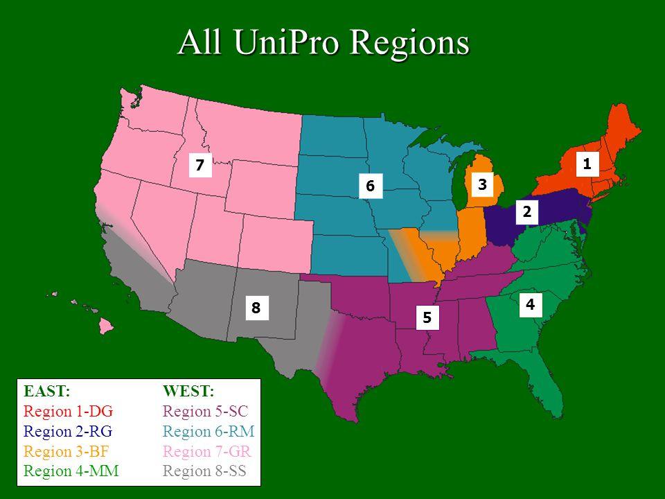 All UniPro Regions EAST: Region 1-DG Region 2-RG Region 3-BF