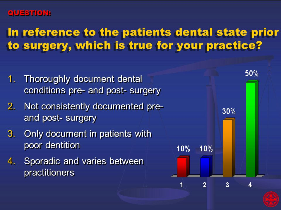 QUESTION: In reference to the patients dental state prior to surgery, which is true for your practice