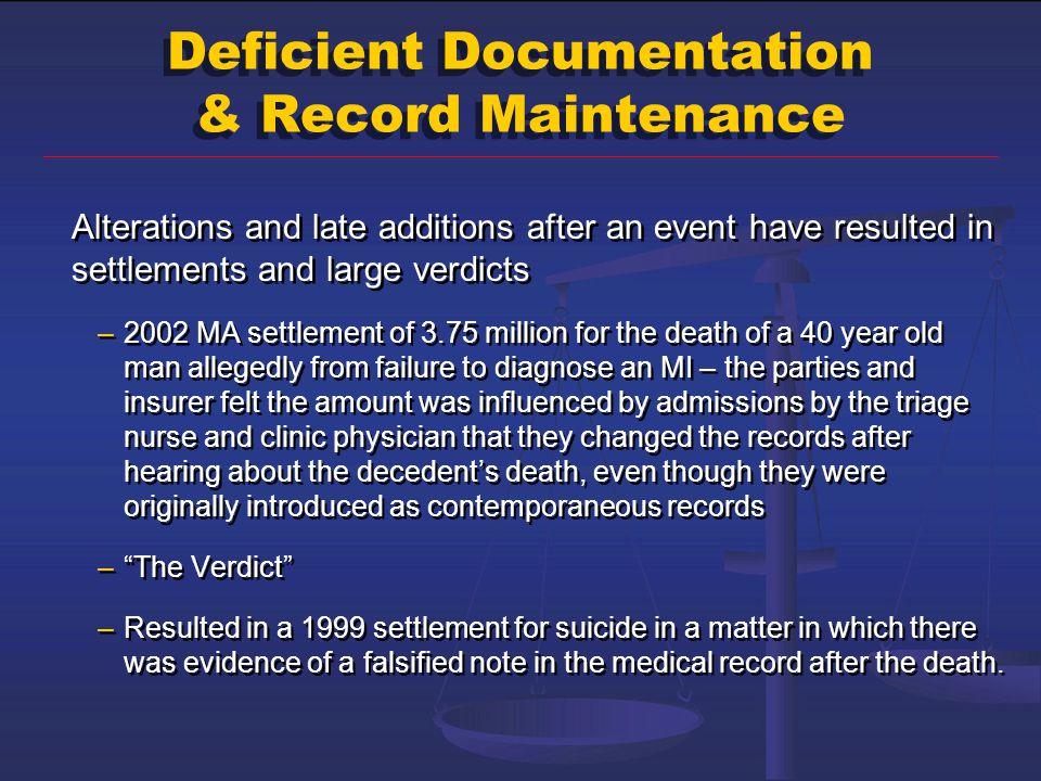 Deficient Documentation & Record Maintenance