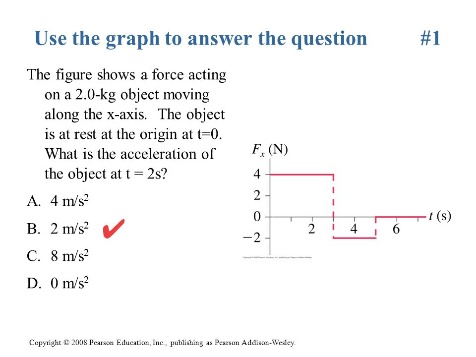 Use the graph to answer the question #1
