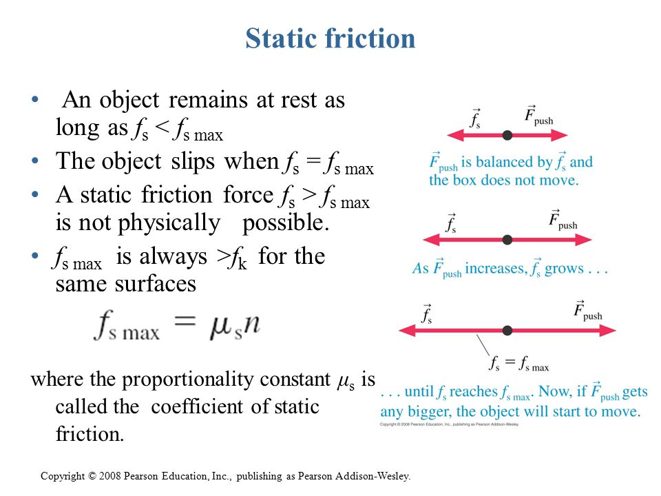 Static friction An object remains at rest as long as fs < fs max