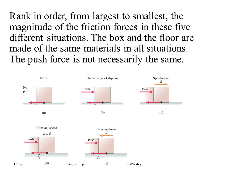 Rank in order, from largest to smallest, the magnitude of the friction forces in these five different situations. The box and the floor are made of the same materials in all situations. The push force is not necessarily the same.