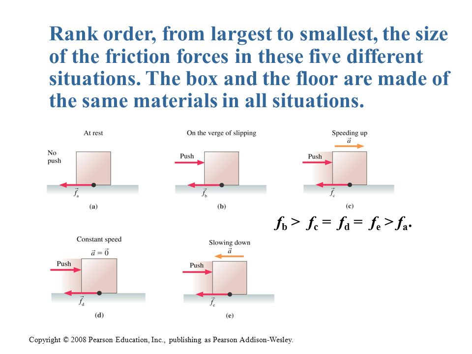 Rank order, from largest to smallest, the size of the friction forces in these five different situations. The box and the floor are made of the same materials in all situations.