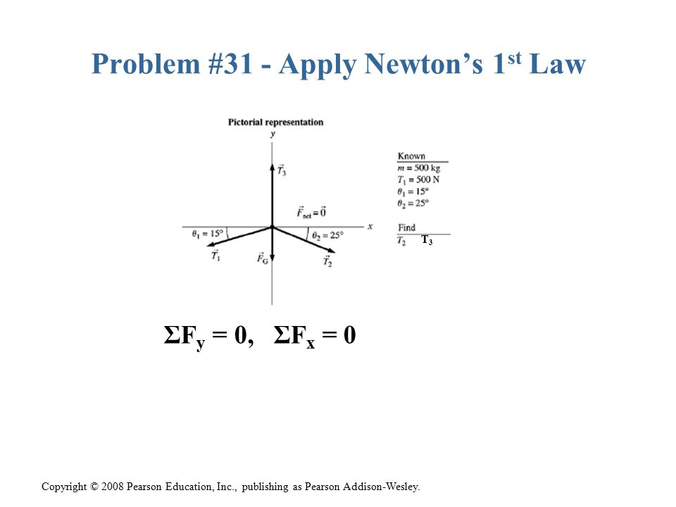 Problem #31 - Apply Newton's 1st Law