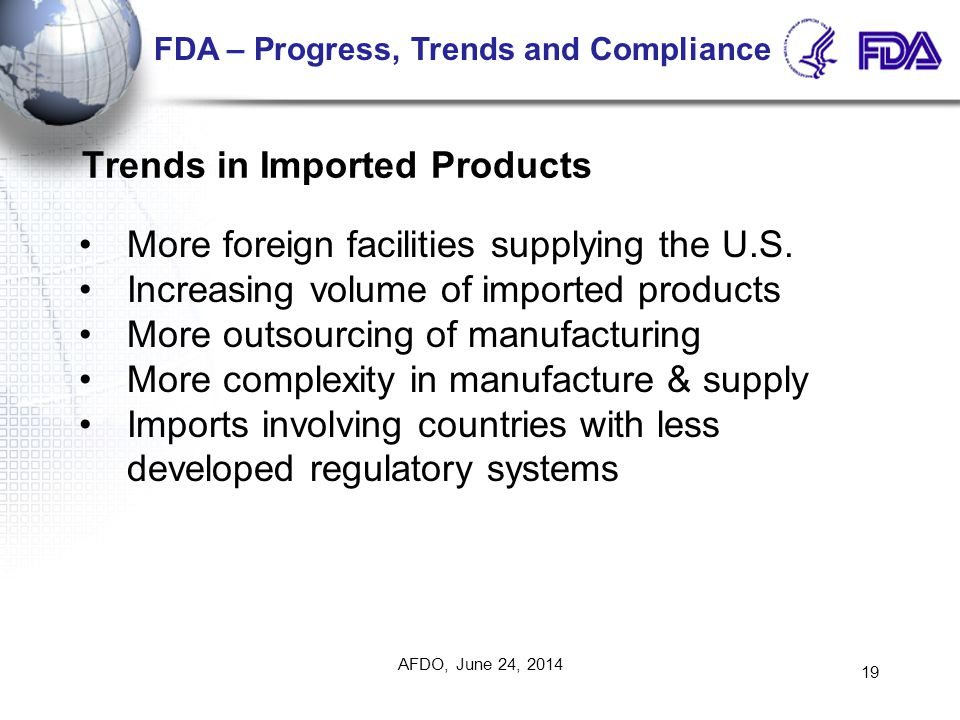 Trends in Imported Products