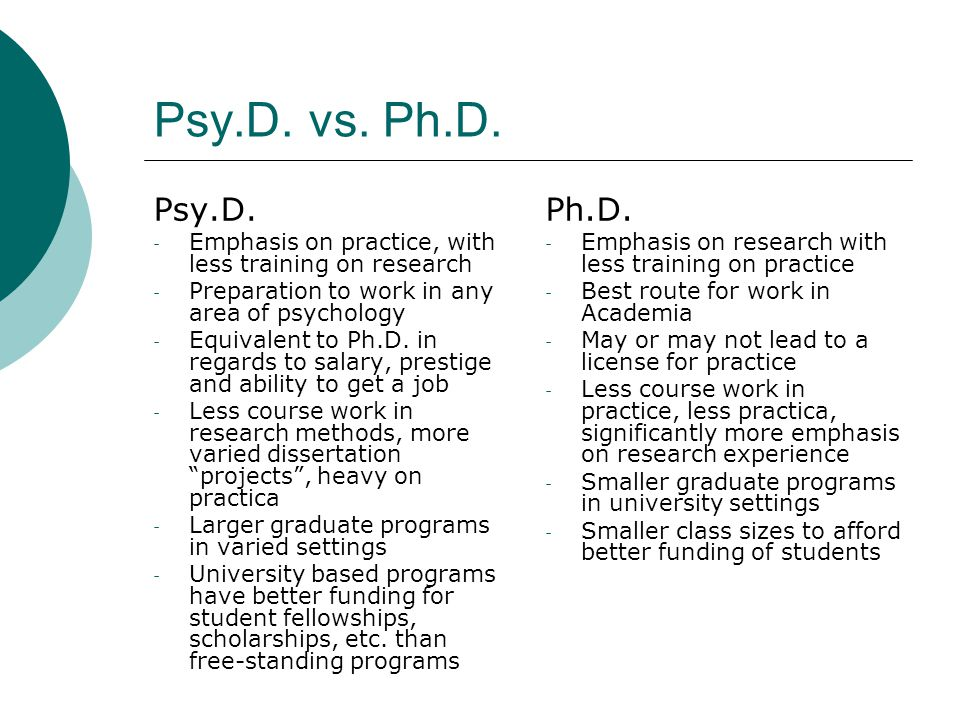 Psy.D. vs. Ph.D. Psy.D. Emphasis on practice, with less training on research. Preparation to work in any area of psychology.