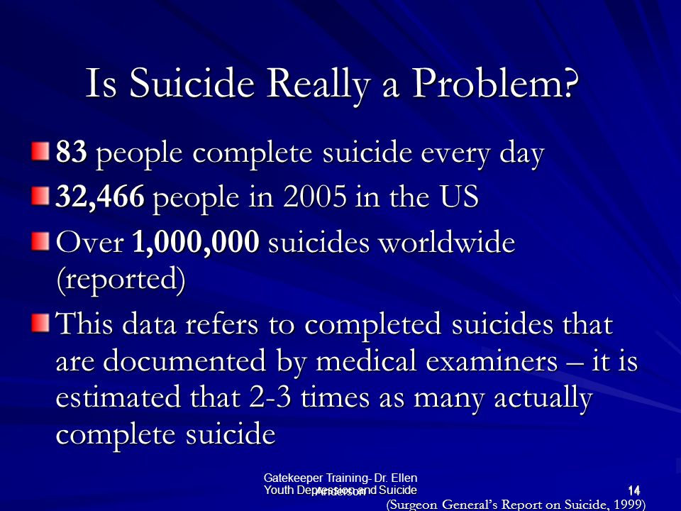 Is Suicide Really a Problem