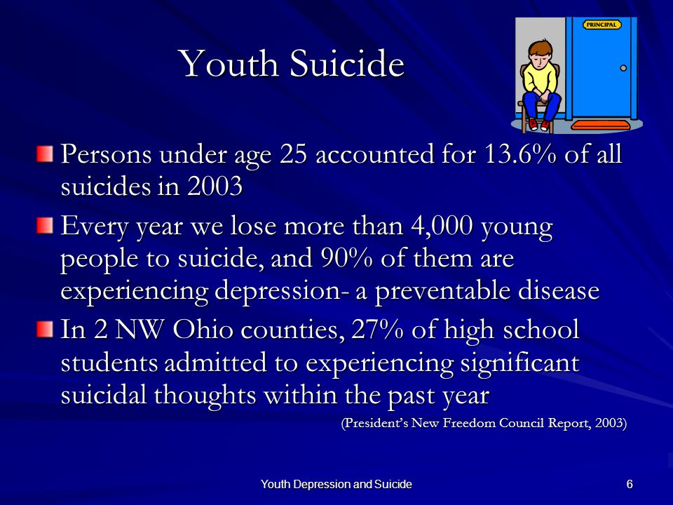 Youth Depression and Suicide