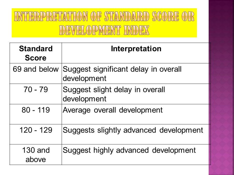 Interpretation of Standard Score or Development Index