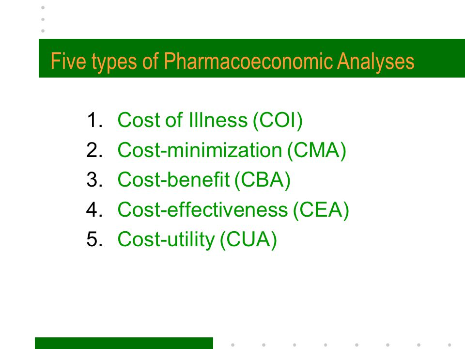 Five types of Pharmacoeconomic Analyses