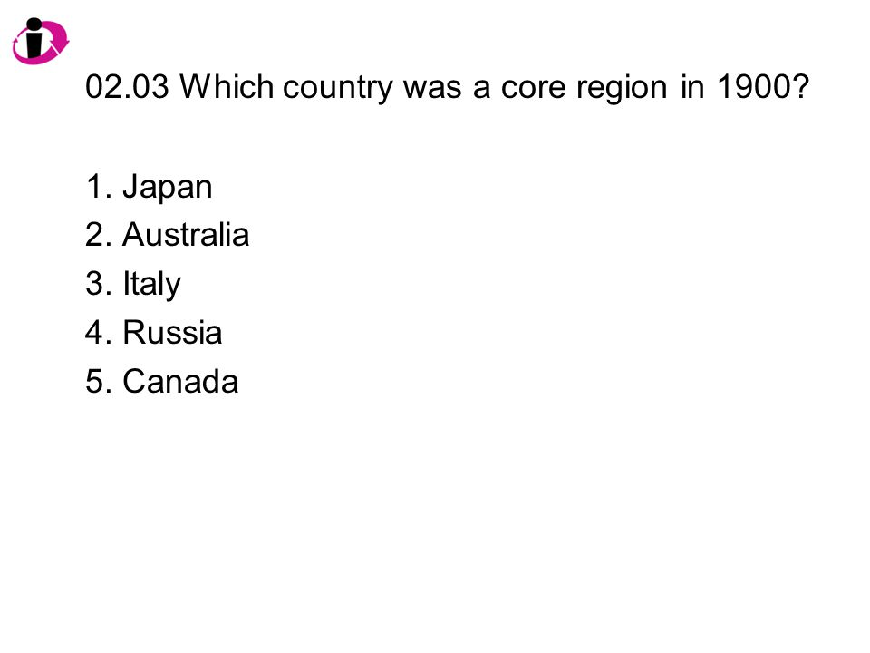 02.03 Which country was a core region in 1900