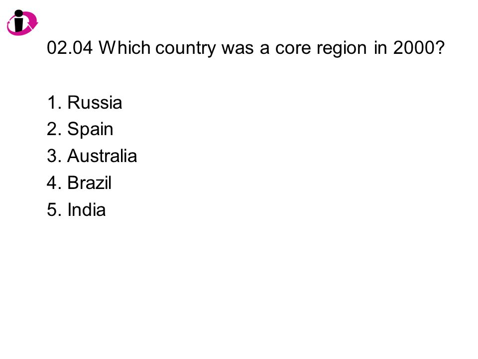 02.04 Which country was a core region in 2000