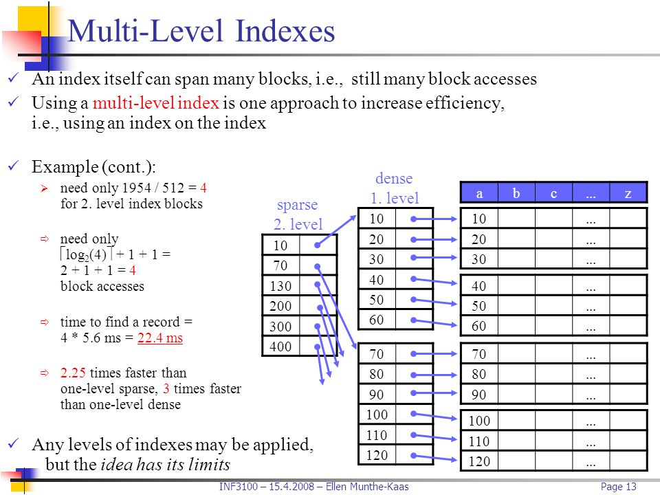 Multi-Level Indexes An index itself can span many blocks, i.e., still many block accesses.