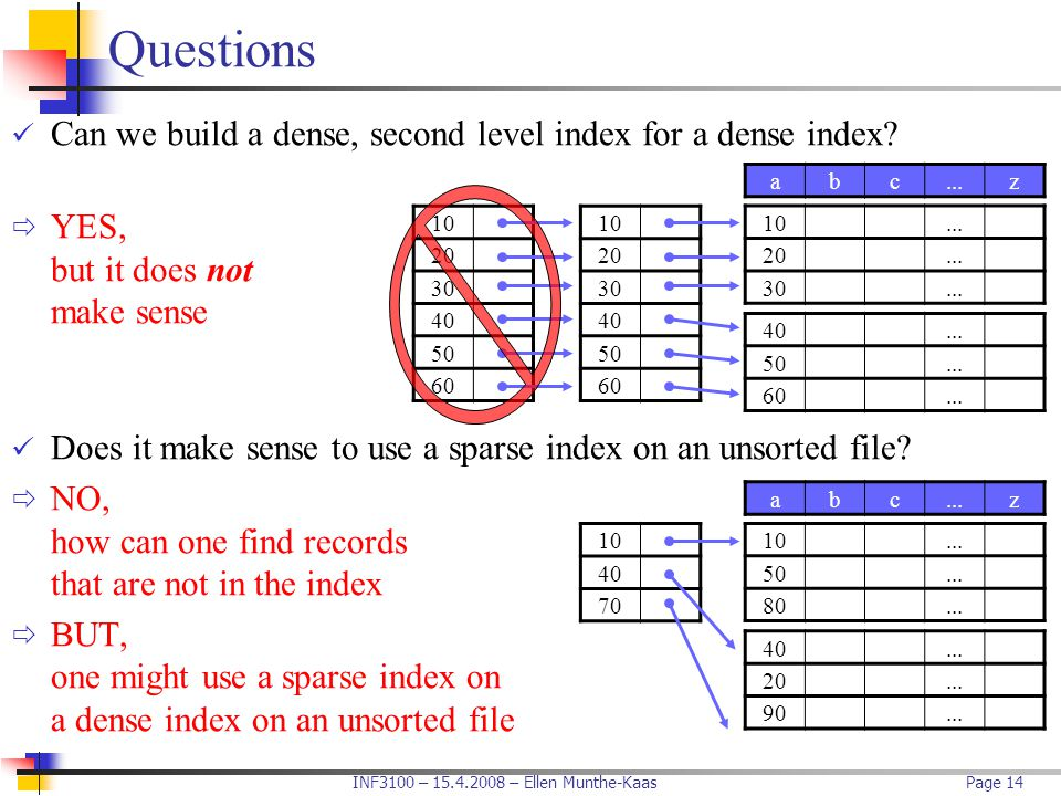 Questions Can we build a dense, second level index for a dense index