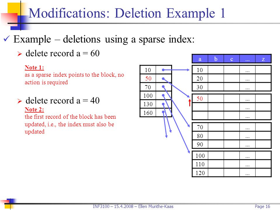 Modifications: Deletion Example 1