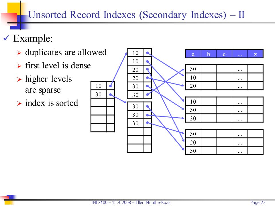 Unsorted Record Indexes (Secondary Indexes) – II