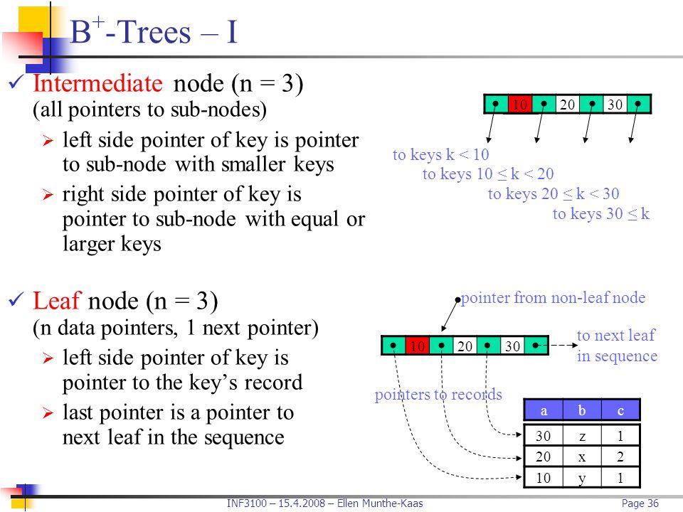 B+-Trees – I Intermediate node (n = 3) (all pointers to sub-nodes)