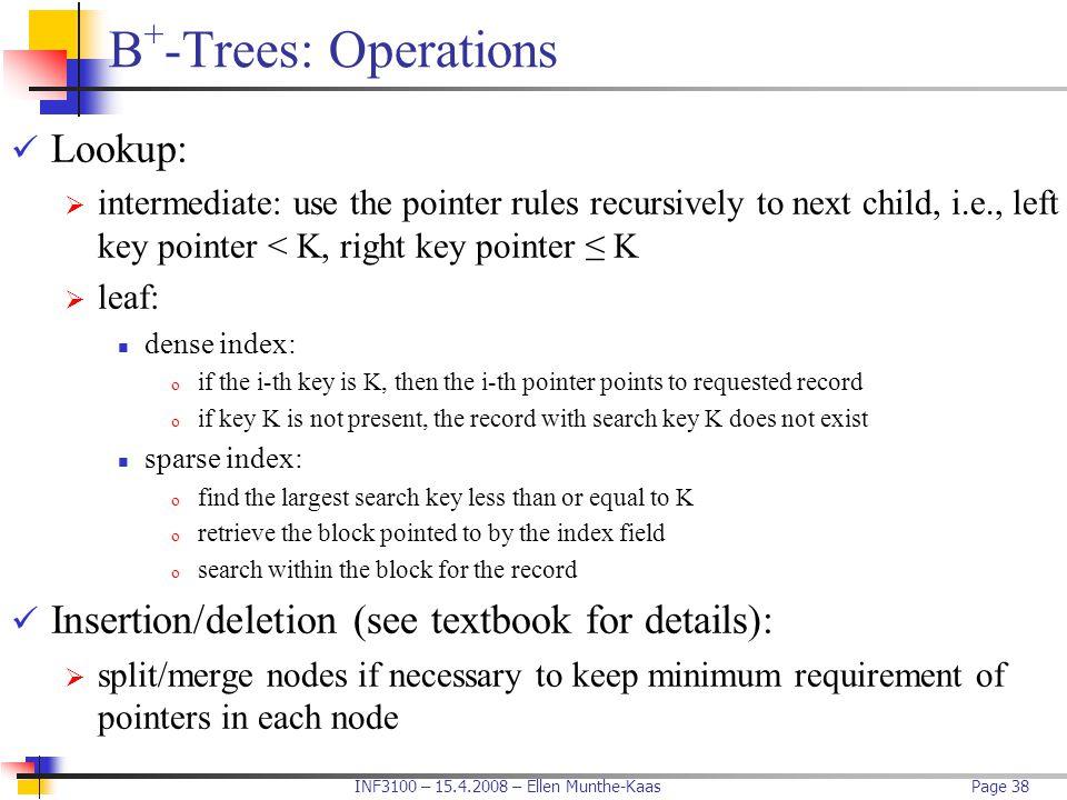 B+-Trees: Operations Lookup: