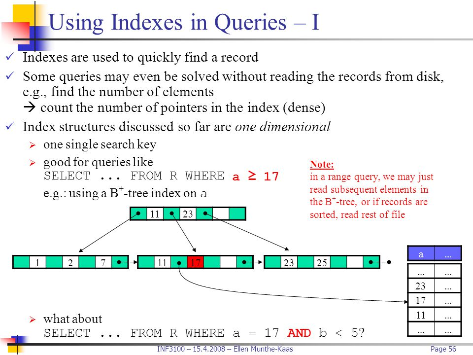 Using Indexes in Queries – I
