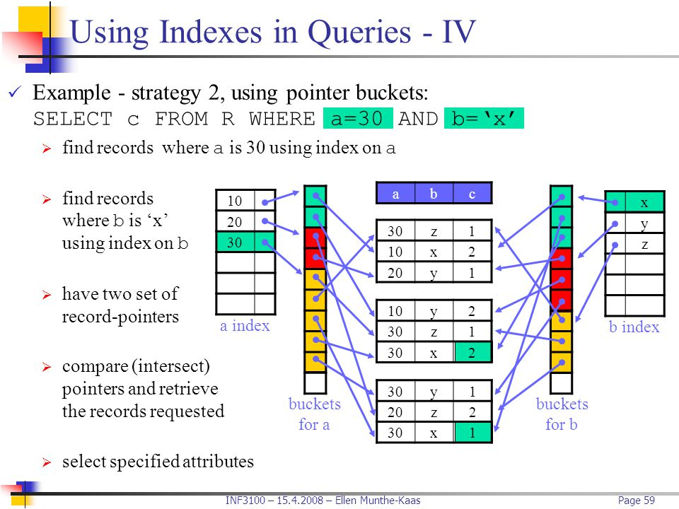 Using Indexes in Queries - IV