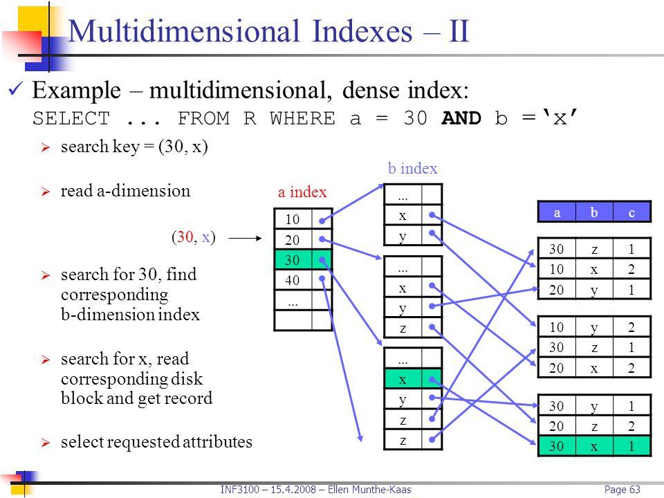 Multidimensional Indexes – II