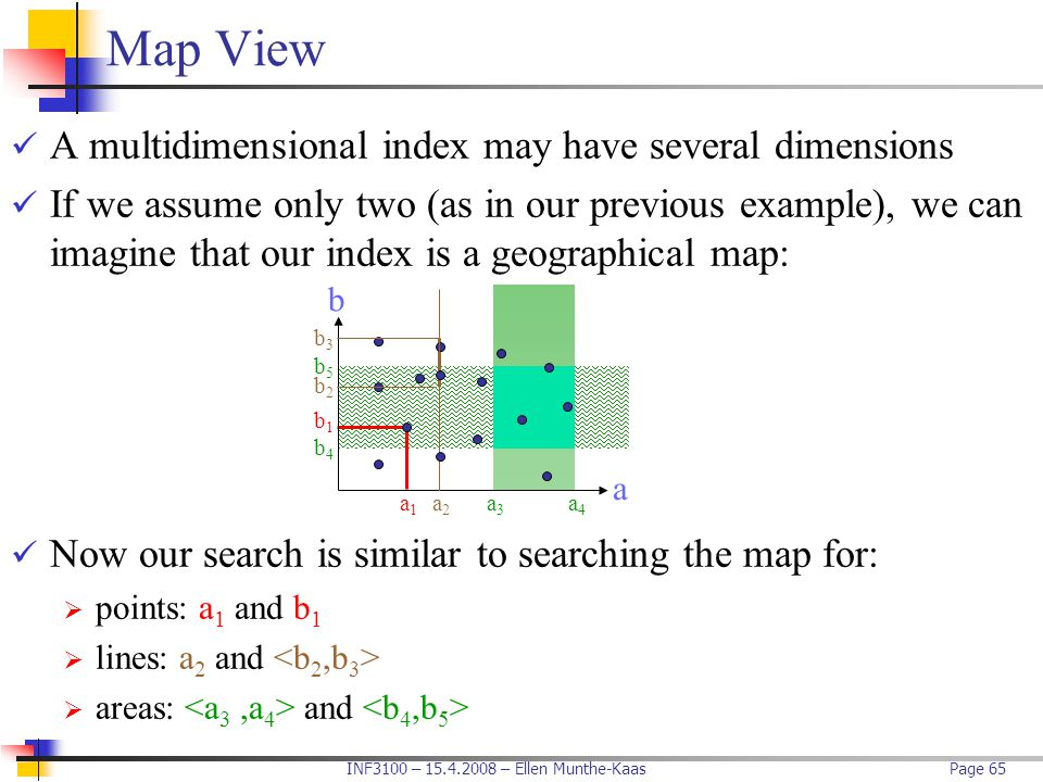 Map View A multidimensional index may have several dimensions