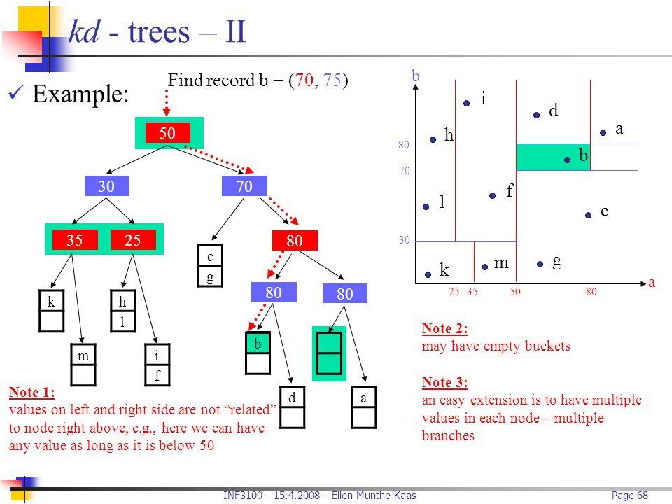 kd - trees – II Example: Find record b = (70, 75) i d a h b f l c g m